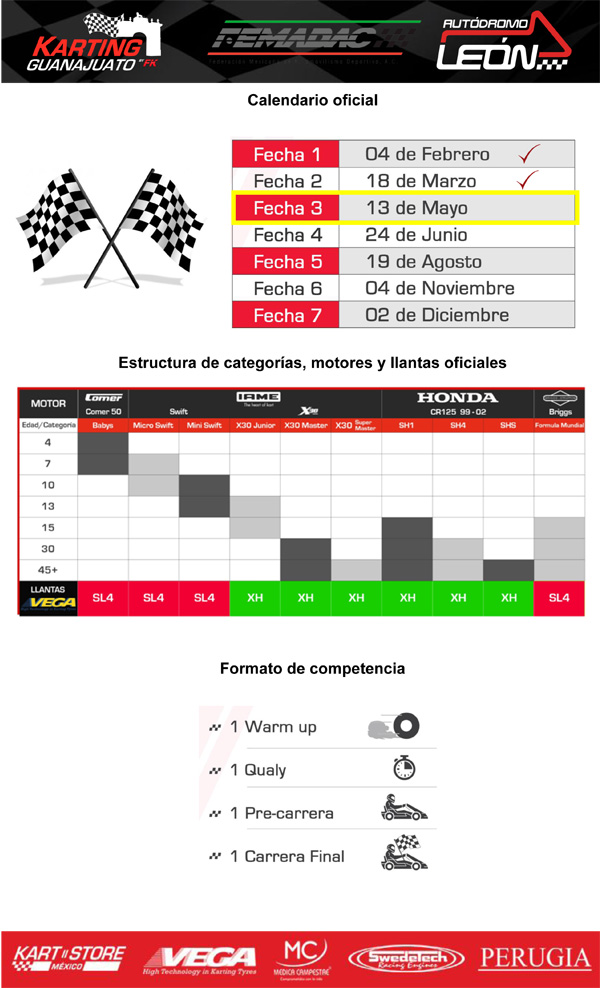 1803_Convocatoria_Karting_GTO-2.jpg