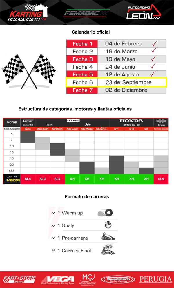 1806_Convocatoria_Karting_GTO-2.jpg